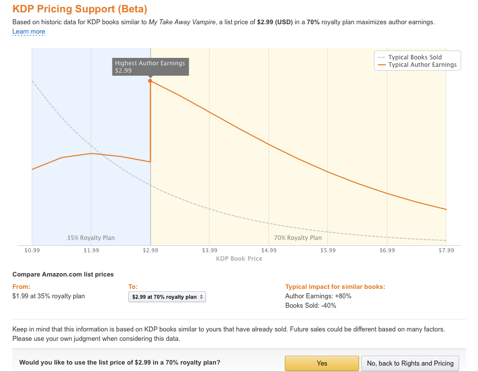 KDP Pricing Support 3