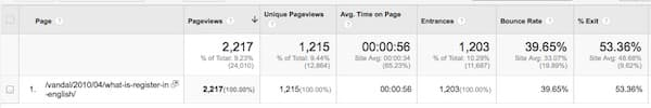 playing the long game - google stats