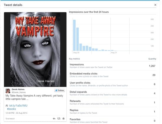 self-publishing the long game - twitter stats