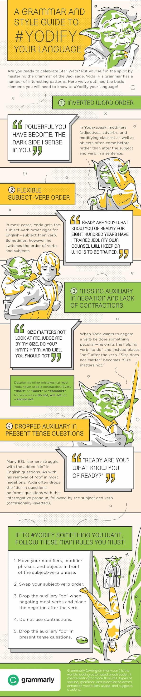 Star Wars Grammar By Yoda A Grammarians Delight
