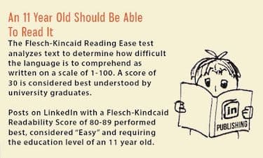 Linkedin Flesch-Kincaid Reading Ease Level