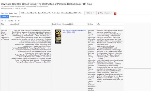 God Has Gone Fishing copied by ebook pirates