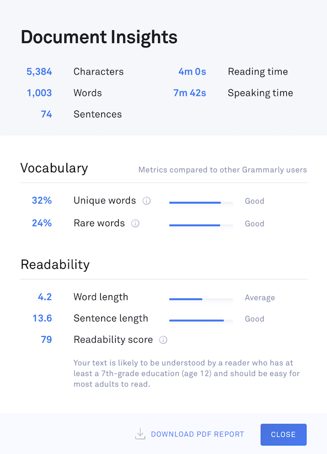 new grammarly