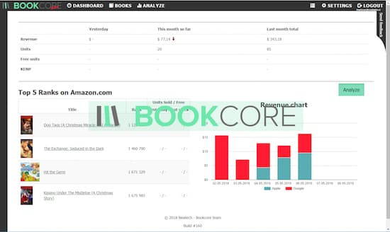 Track all your book sales data with Bookcore