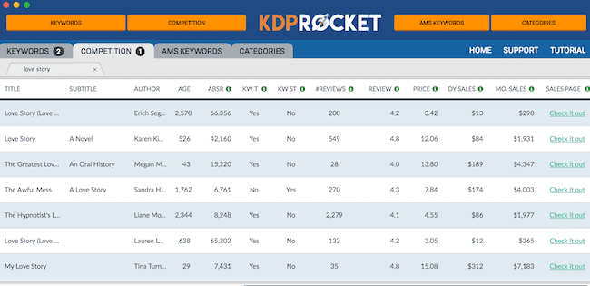 kdp keywords with KDP Rocket 2
