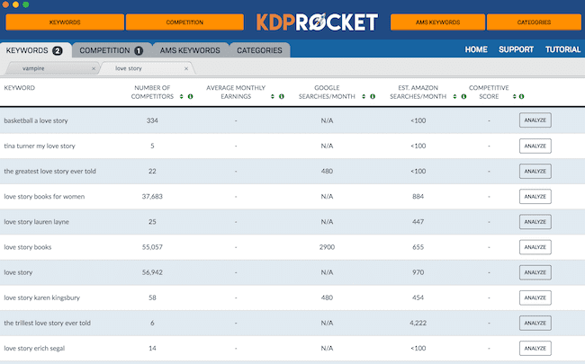 KDP Rocket keywords