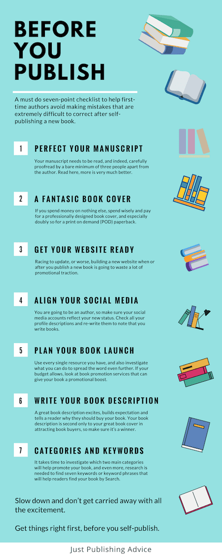 before you self-publish checklist