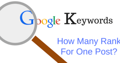 How Many Google Keywords Can Rank