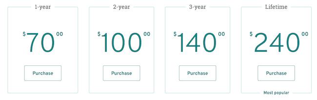 Prowritingaid Price Options