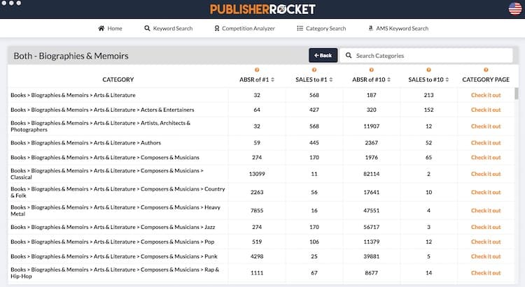 publisher rocket categories