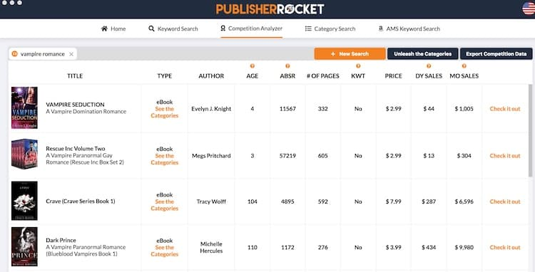 publisher rocket competitors