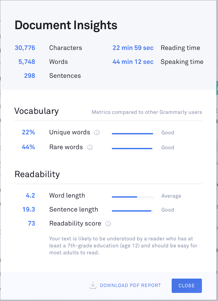 grammarly writing insights