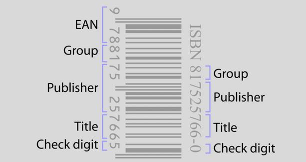 ISBN parts