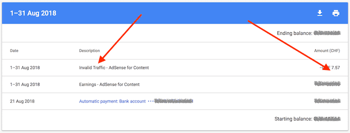 adsense invalid traffic deduction