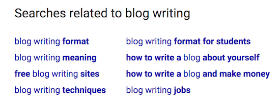 blog writing related searches
