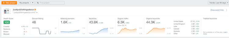 ahrefs dashboard free seo tools