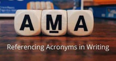Referencing Acronyms in Writing