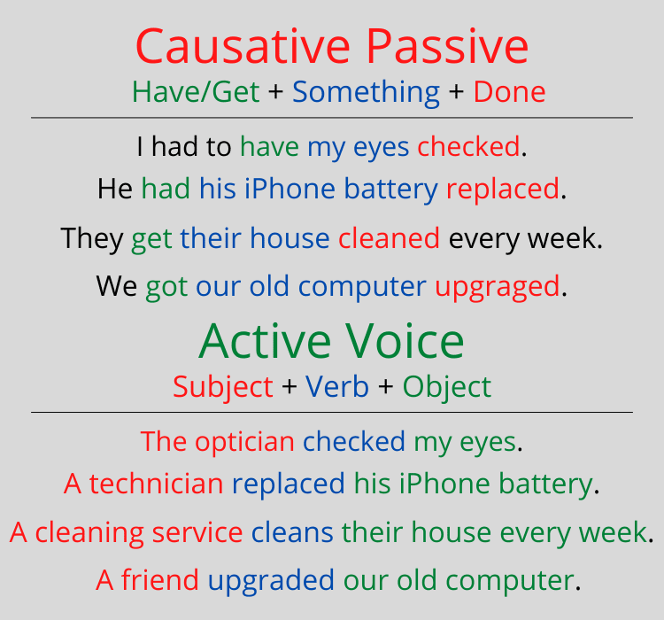Causative Passive and Active Examples