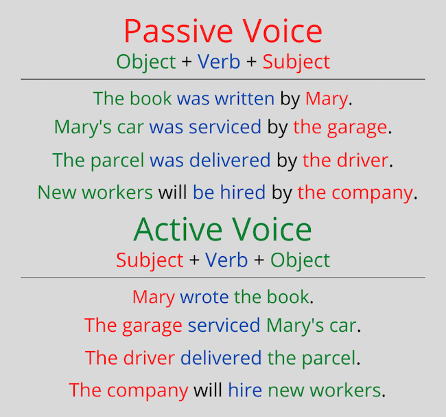 Passive and Active Examples